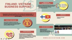 Finland Vietnam Cooperation 2018 Insights